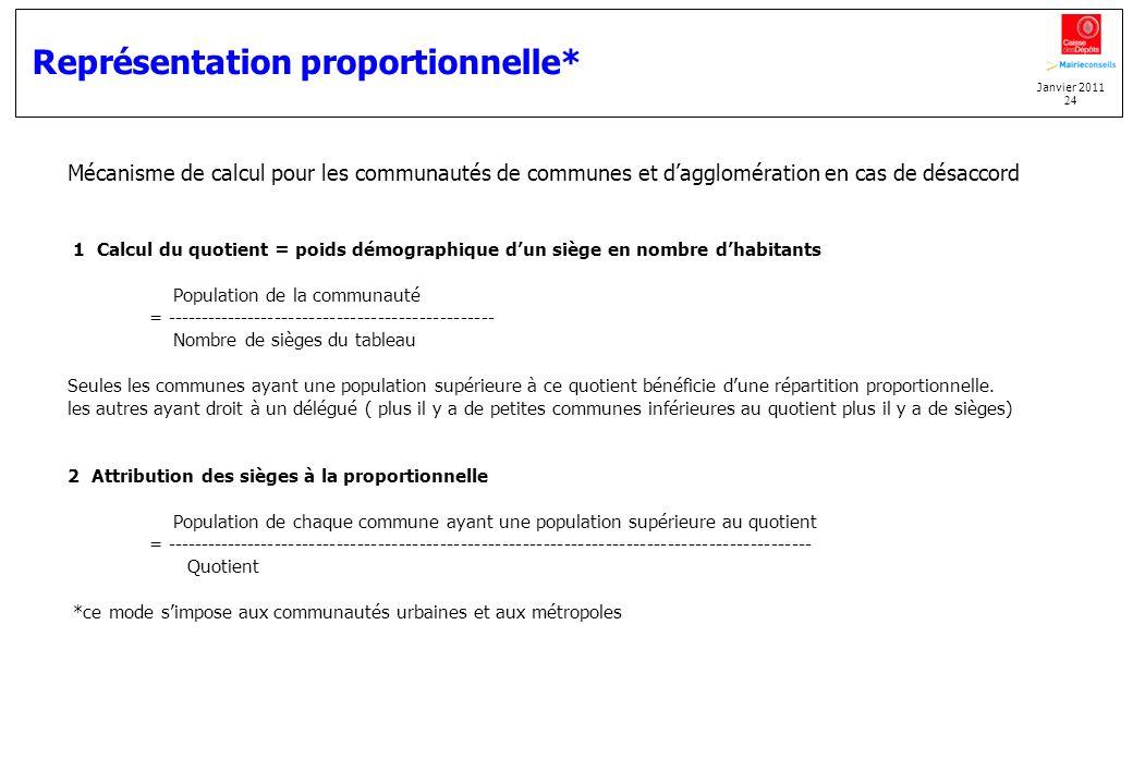 Représentation proportionnelle*