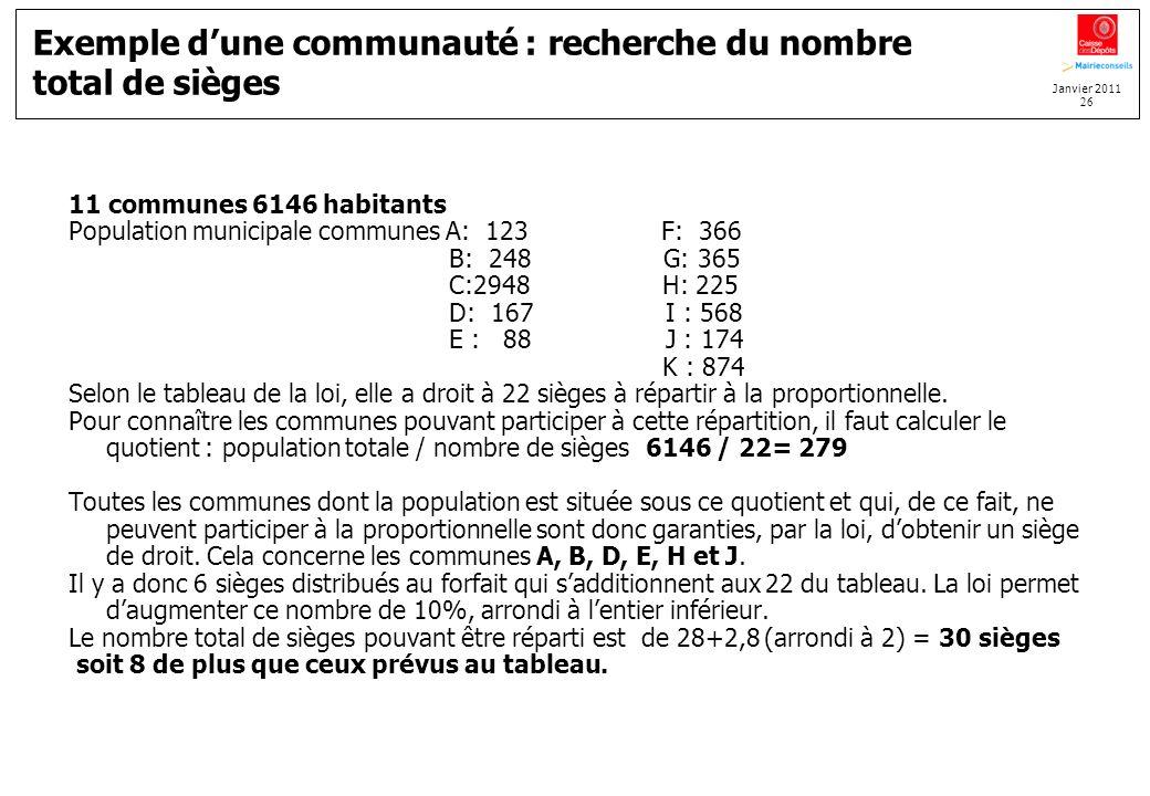 Exemple d'une communauté : recherche du nombre total de sièges