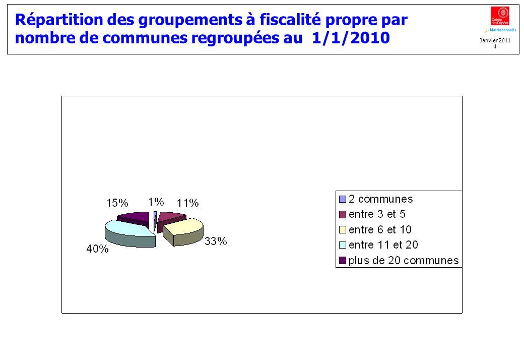 Répartition des groupements à fiscalité propre par nombre de communes regroupées au 1/1/2010