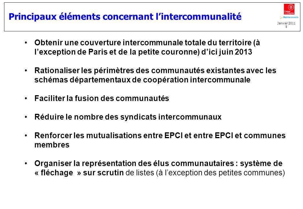 Principaux éléments concernant l'intercommunalité