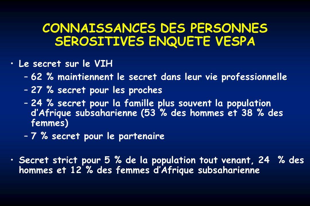 CONNAISSANCES DES PERSONNES SEROSITIVES ENQUETE VESPA