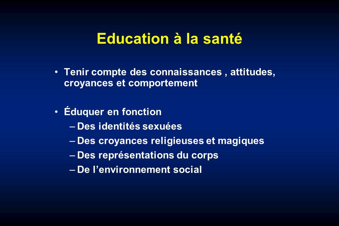 Education à la santé Tenir compte des connaissances , attitudes, croyances et comportement. Éduquer en fonction.