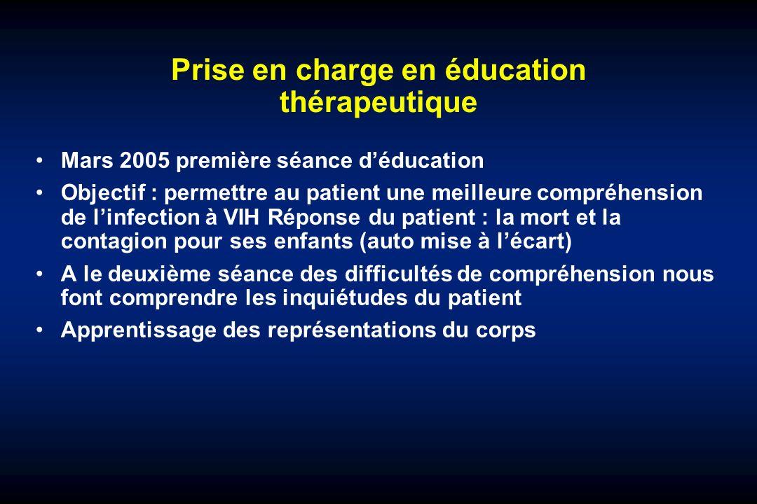 Prise en charge en éducation thérapeutique