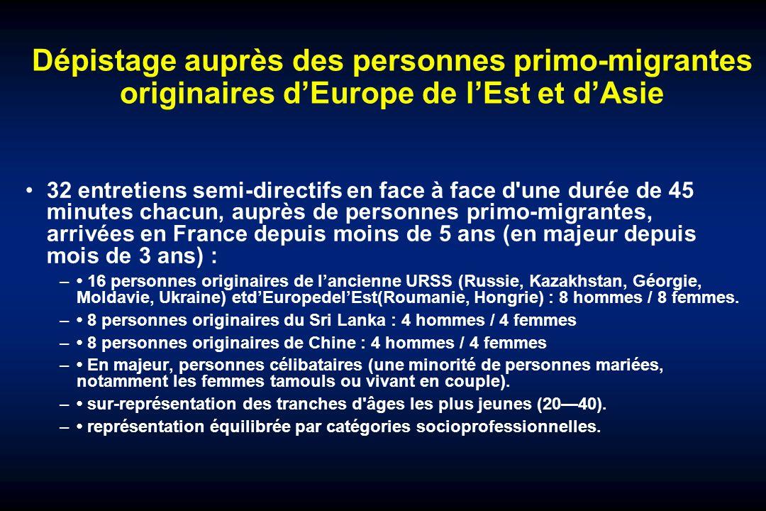 Dépistage auprès des personnes primo-migrantes originaires d'Europe de l'Est et d'Asie