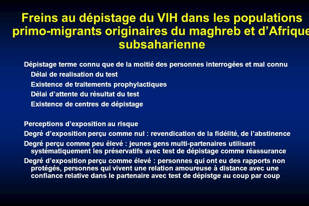 Freins au dépistage du VIH dans les populations primo-migrants originaires du maghreb et d'Afrique subsaharienne