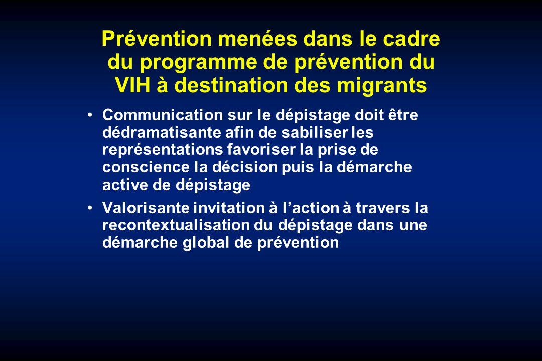 Prévention menées dans le cadre du programme de prévention du VIH à destination des migrants