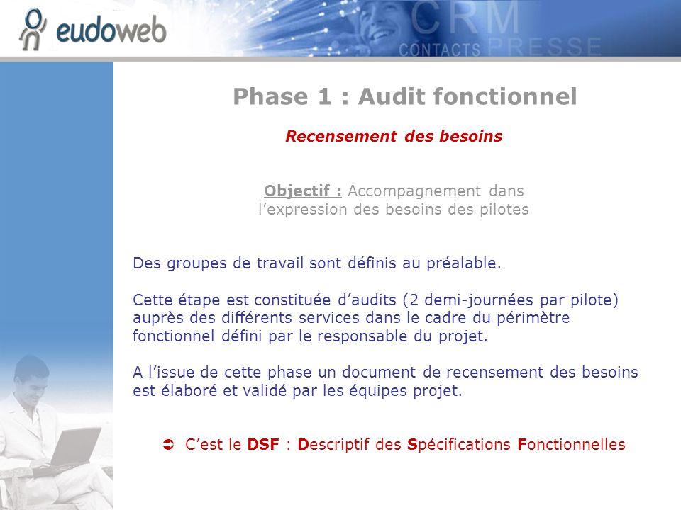 Phase 1 : Audit fonctionnel Recensement des besoins
