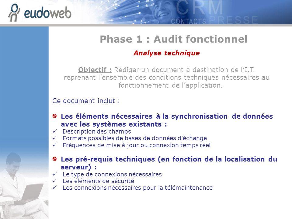 Phase 1 : Audit fonctionnel