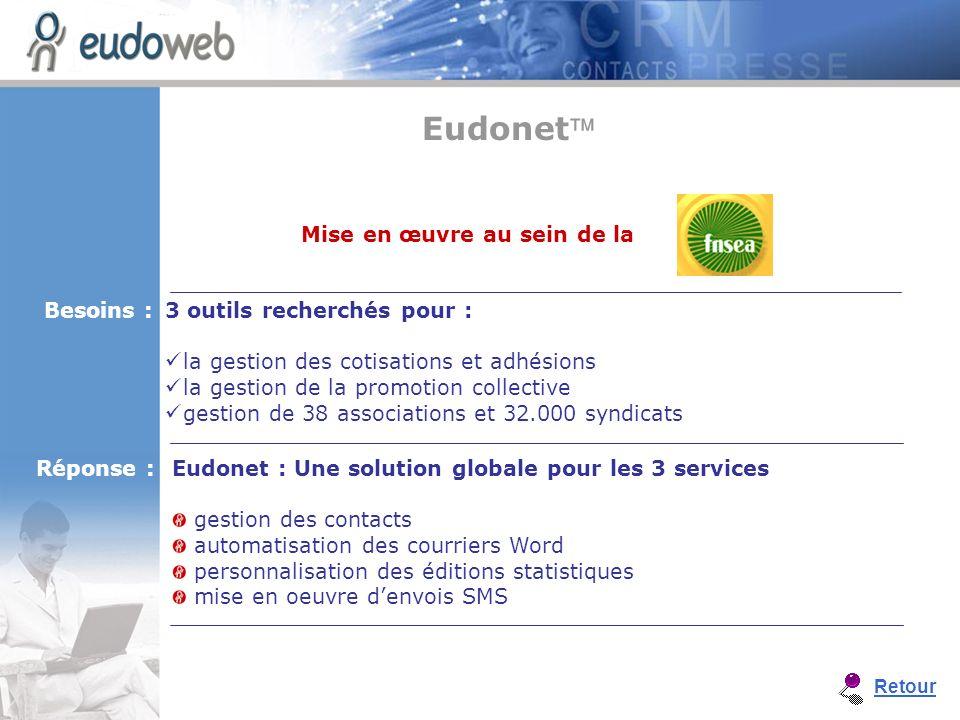 Eudonet Mise en œuvre au sein de la. Besoins : 3 outils recherchés pour : la gestion des cotisations et adhésions.