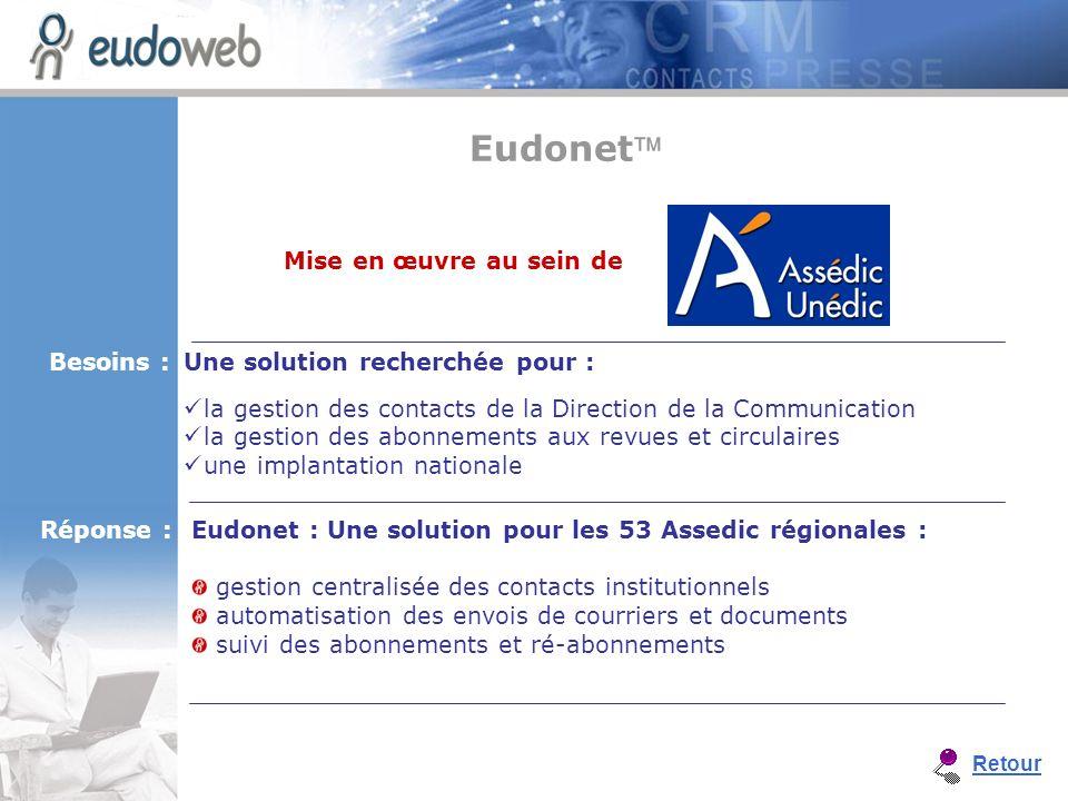 Eudonet Mise en œuvre au sein de. Besoins : Une solution recherchée pour : la gestion des contacts de la Direction de la Communication.