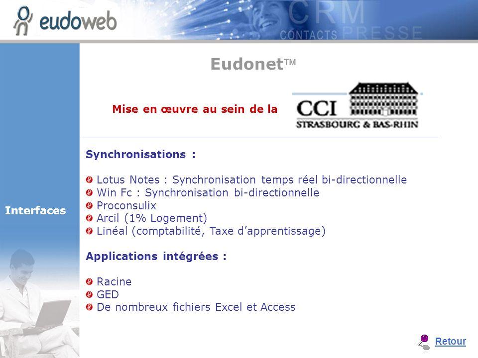Eudonet Mise en œuvre au sein de la Synchronisations :