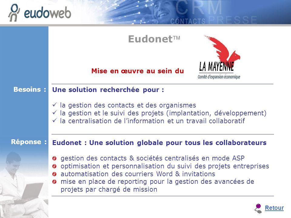 Eudonet Mise en œuvre au sein du Besoins :