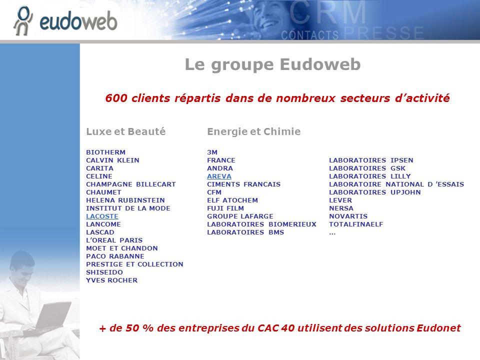+ de 50 % des entreprises du CAC 40 utilisent des solutions Eudonet