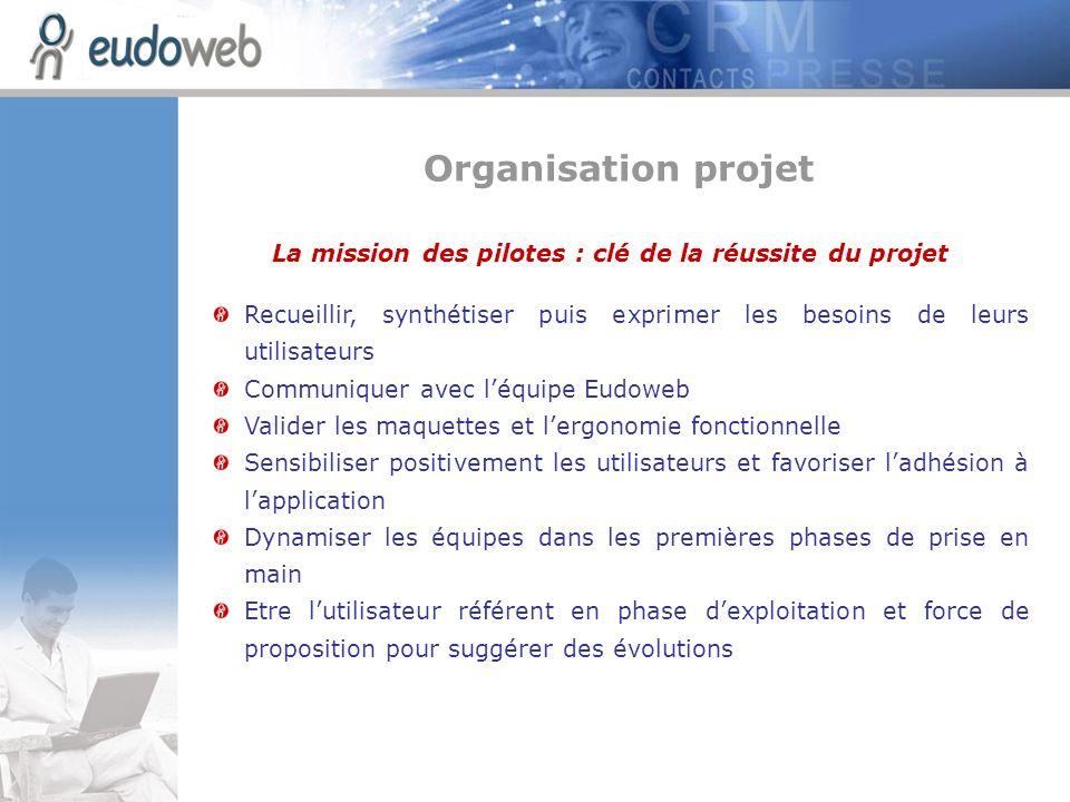 La mission des pilotes : clé de la réussite du projet
