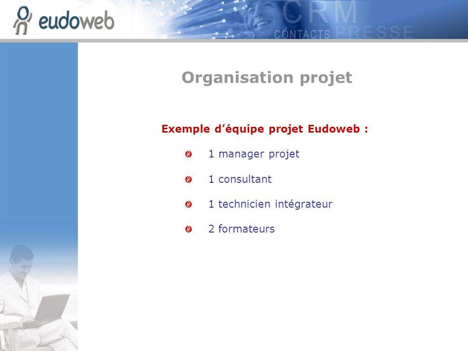 Organisation projet Exemple d'équipe projet Eudoweb : 1 manager projet