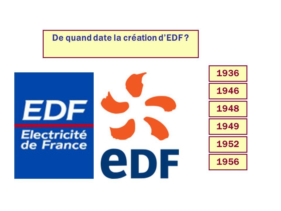 De quand date la création d'EDF