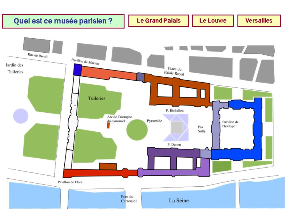Quel est ce musée parisien