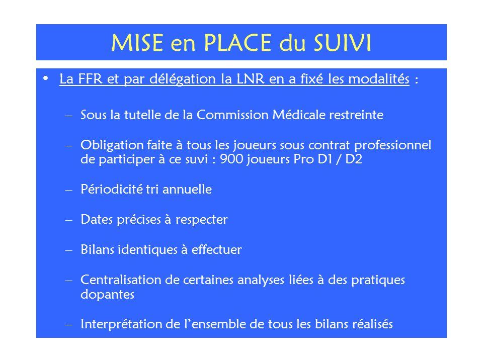 MISE en PLACE du SUIVI La FFR et par délégation la LNR en a fixé les modalités : Sous la tutelle de la Commission Médicale restreinte.