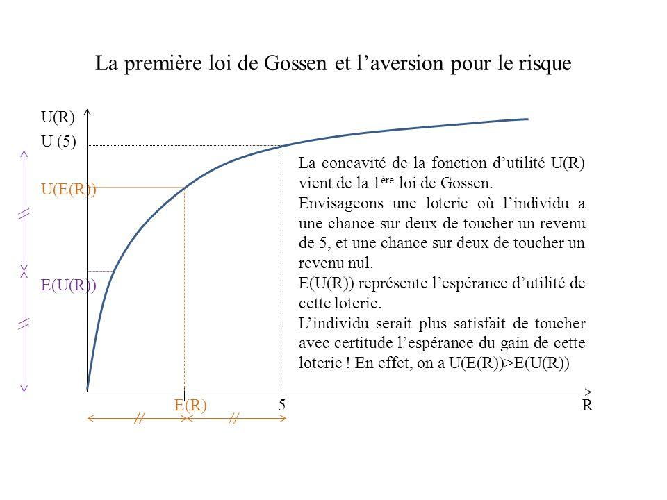 La première loi de Gossen et l'aversion pour le risque