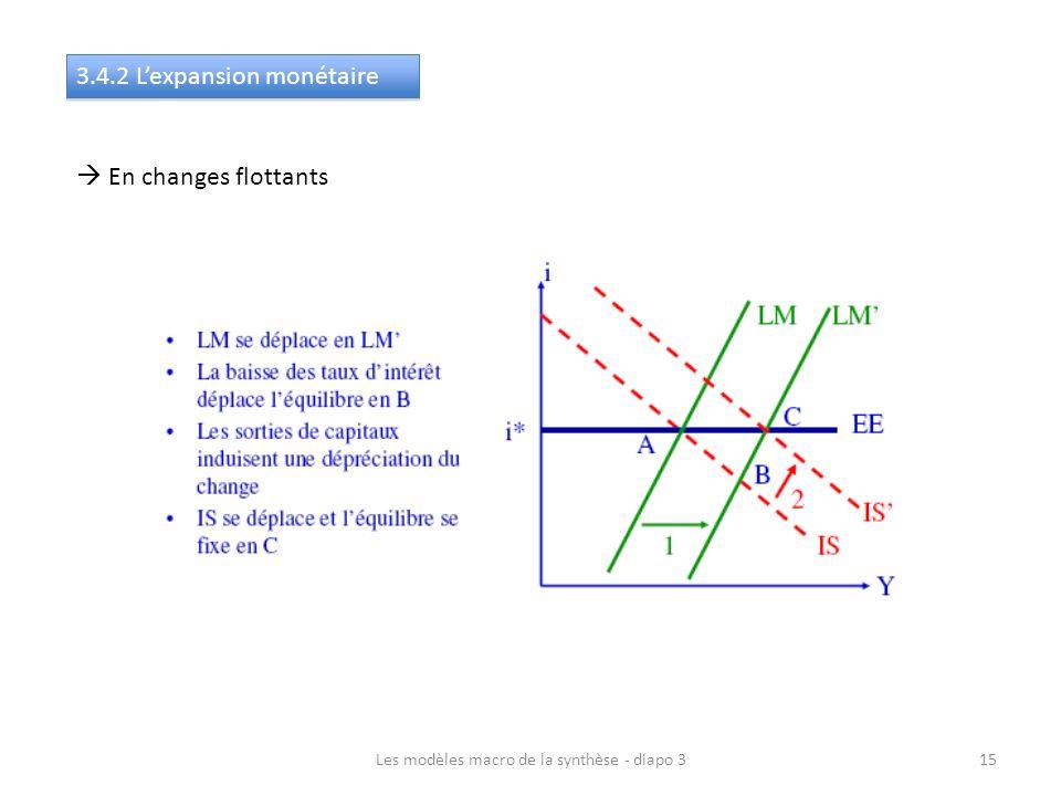 Les modèles macro de la synthèse - diapo 3