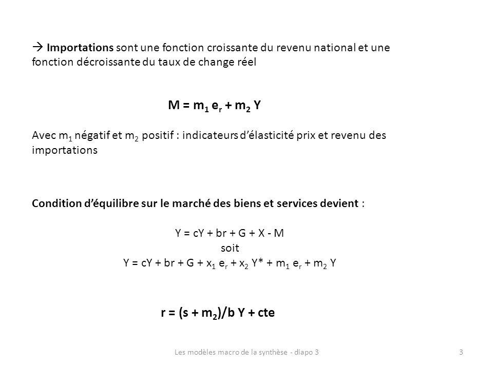 M = m1 er + m2 Y r = (s + m2)/b Y + cte