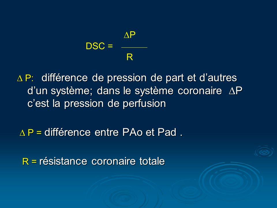 P: différence de pression de part et d'autres d'un système; dans le système coronaire P c'est la pression de perfusion