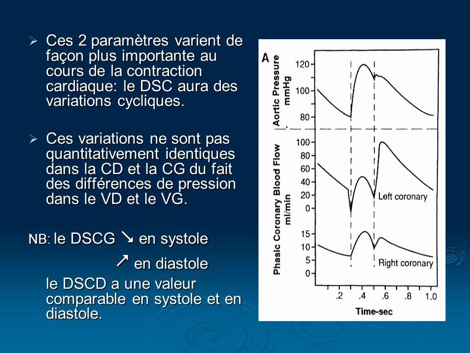 le DSCD a une valeur comparable en systole et en diastole.