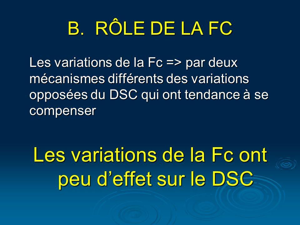 Les variations de la Fc ont peu d'effet sur le DSC