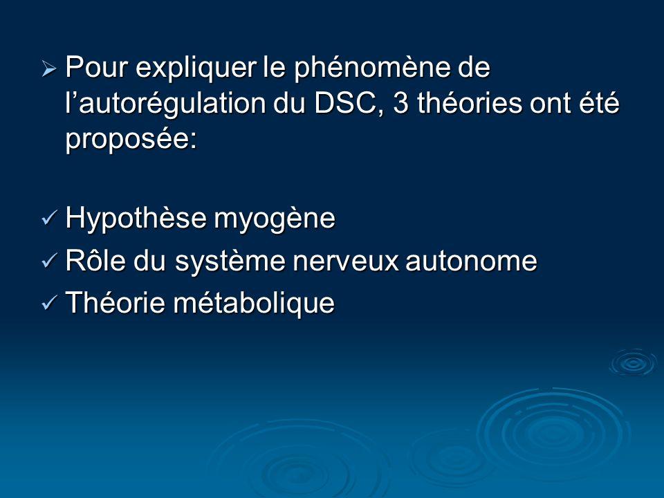 Pour expliquer le phénomène de l'autorégulation du DSC, 3 théories ont été proposée: