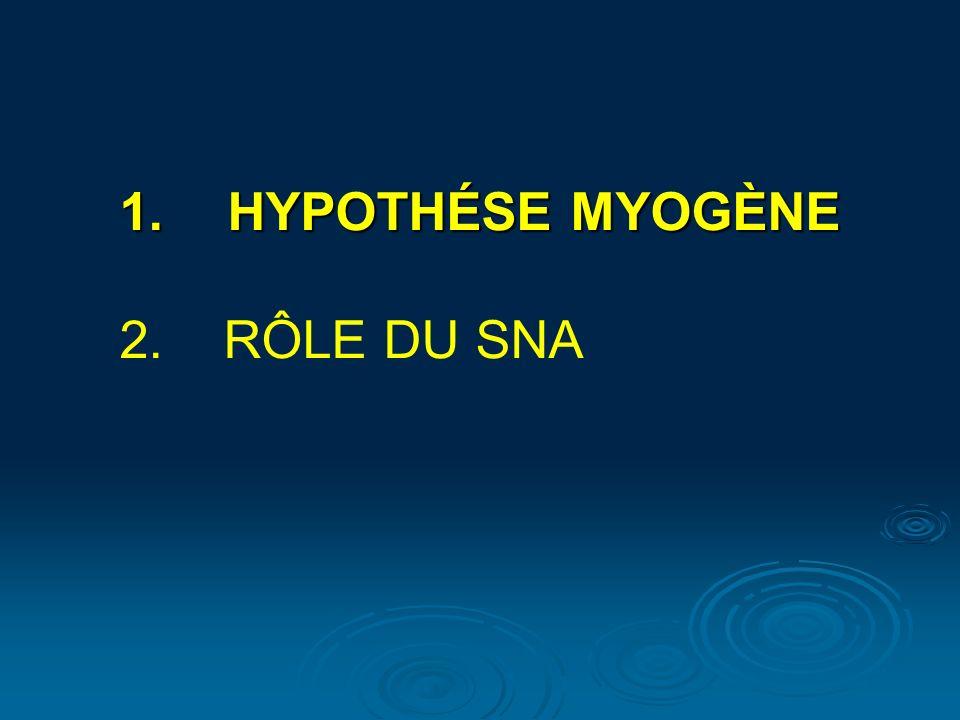 HYPOTHÉSE MYOGÈNE 2. RÔLE DU SNA