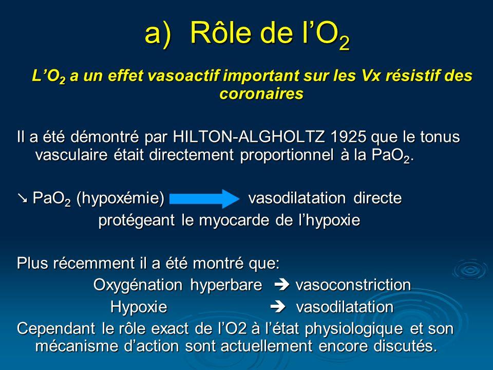 L'O2 a un effet vasoactif important sur les Vx résistif des coronaires