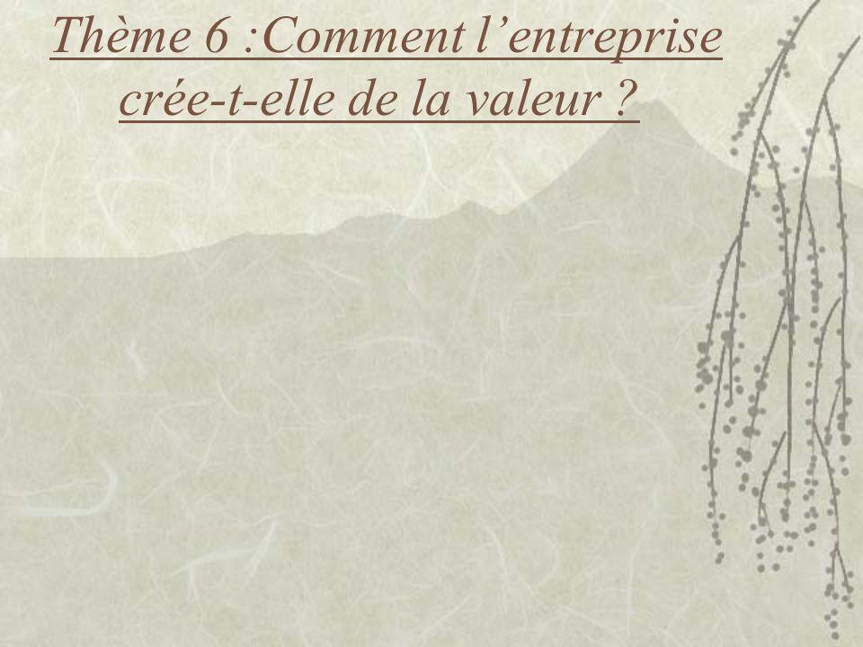 Thème 6 :Comment l'entreprise crée-t-elle de la valeur
