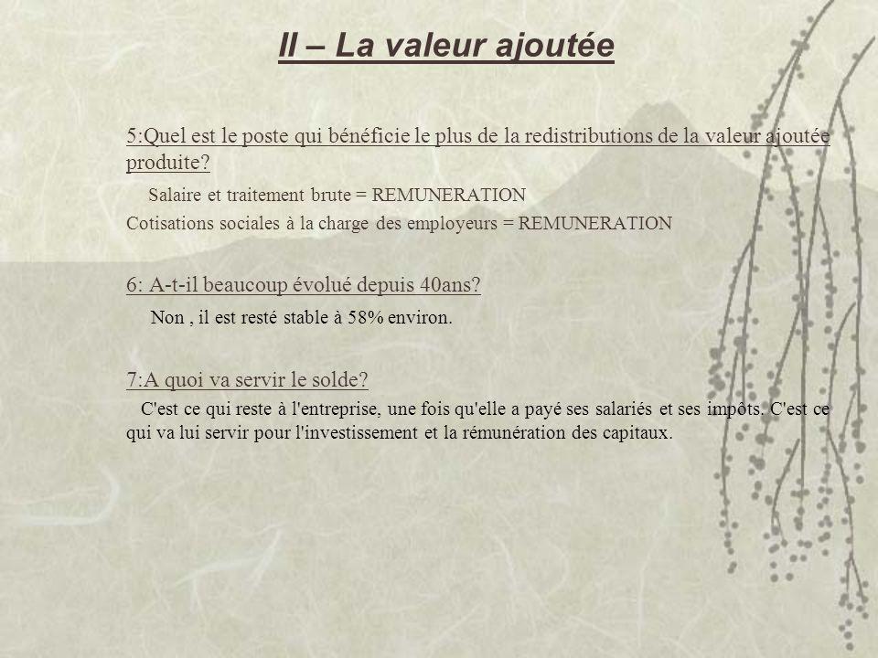 II – La valeur ajoutée 5:Quel est le poste qui bénéficie le plus de la redistributions de la valeur ajoutée produite