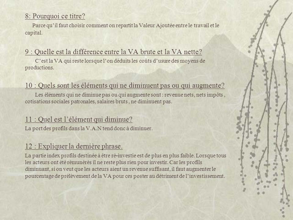 9 : Quelle est la différence entre la VA brute et la VA nette