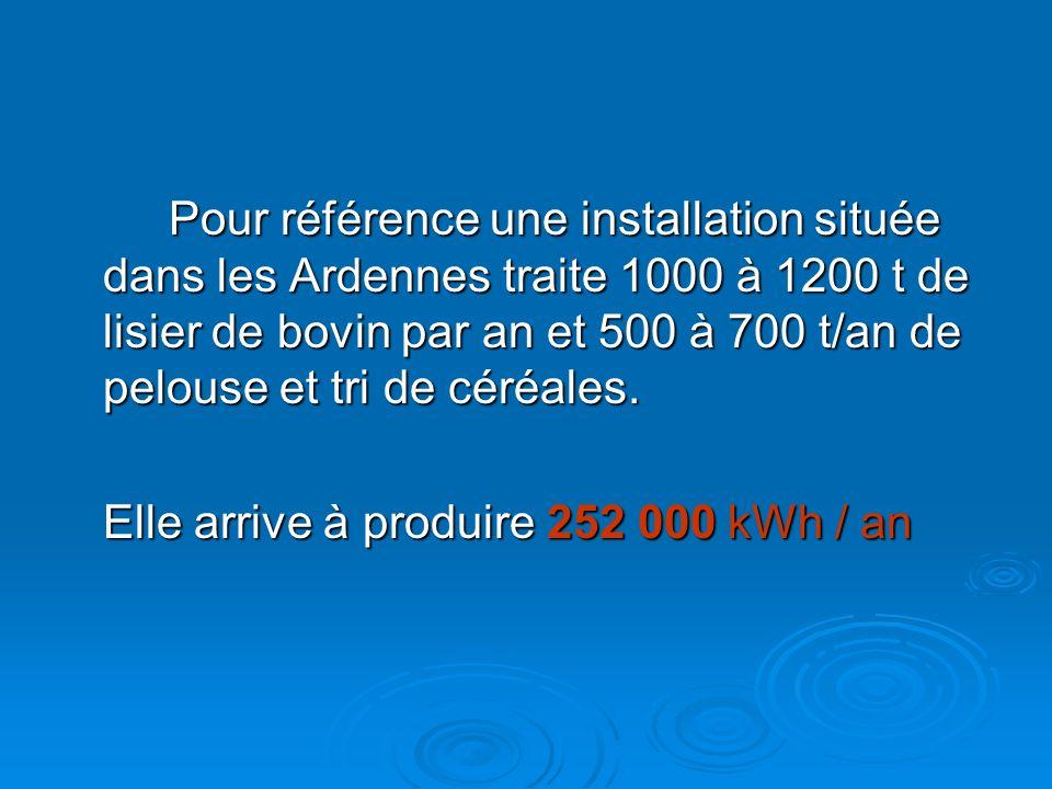 Pour référence une installation située dans les Ardennes traite 1000 à 1200 t de lisier de bovin par an et 500 à 700 t/an de pelouse et tri de céréales.