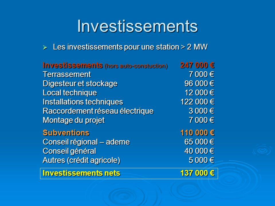 Investissements Les investissements pour une station > 2 MW