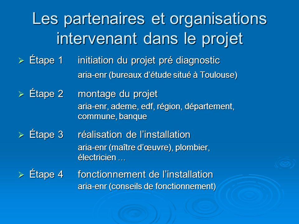 Les partenaires et organisations intervenant dans le projet