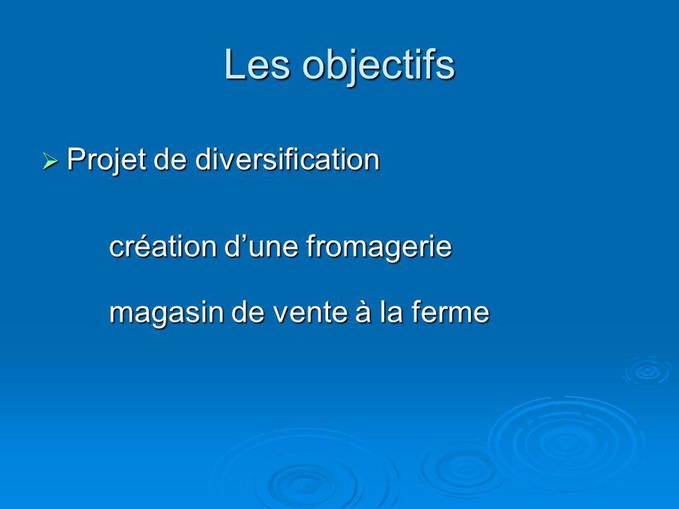 Les objectifs Projet de diversification création d'une fromagerie