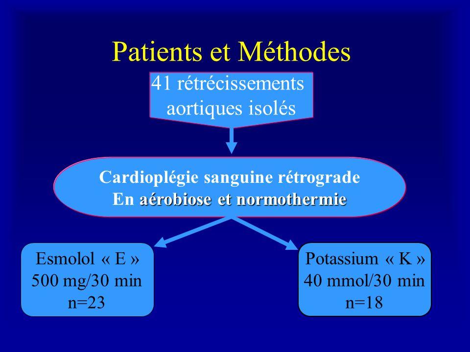 Cardioplégie sanguine rétrograde En aérobiose et normothermie