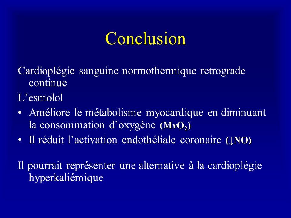 Conclusion Cardioplégie sanguine normothermique retrograde continue