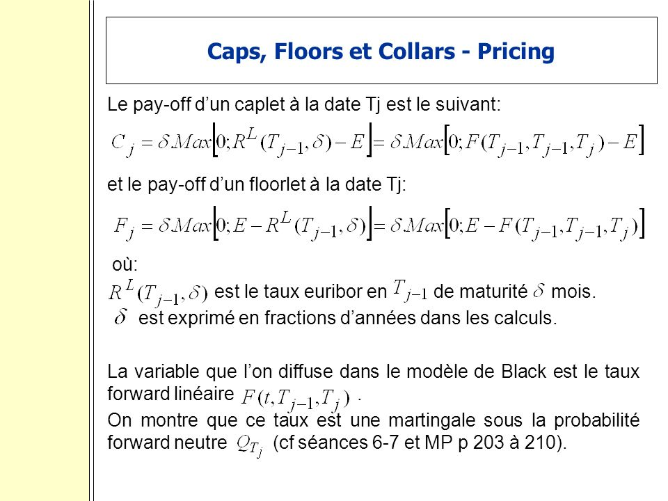 Caps, Floors et Collars - Pricing