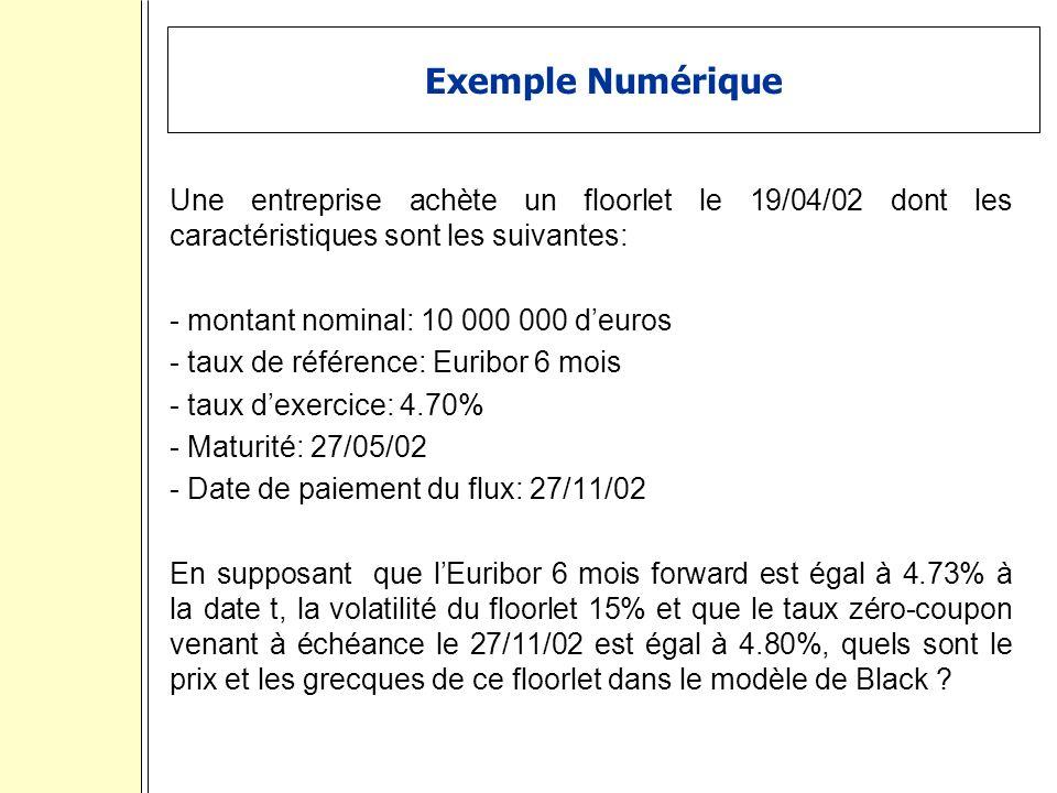 Exemple Numérique Une entreprise achète un floorlet le 19/04/02 dont les caractéristiques sont les suivantes: