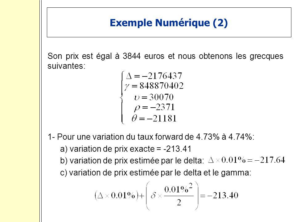 Exemple Numérique (2) Son prix est égal à 3844 euros et nous obtenons les grecques suivantes: