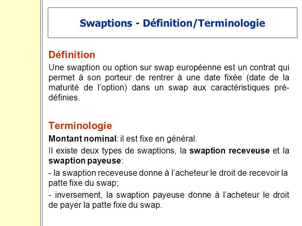Swaptions - Définition/Terminologie