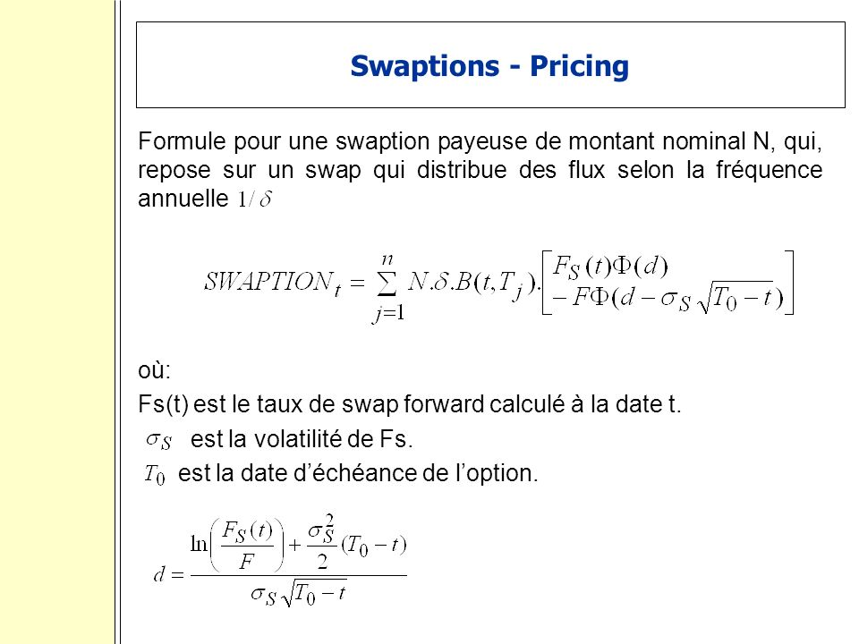 Swaptions - Pricing