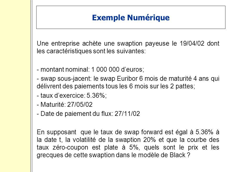 Exemple Numérique Une entreprise achète une swaption payeuse le 19/04/02 dont les caractéristiques sont les suivantes: