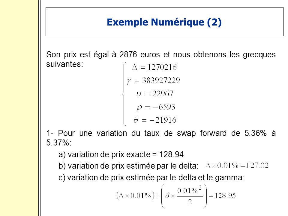 Exemple Numérique (2) Son prix est égal à 2876 euros et nous obtenons les grecques suivantes: