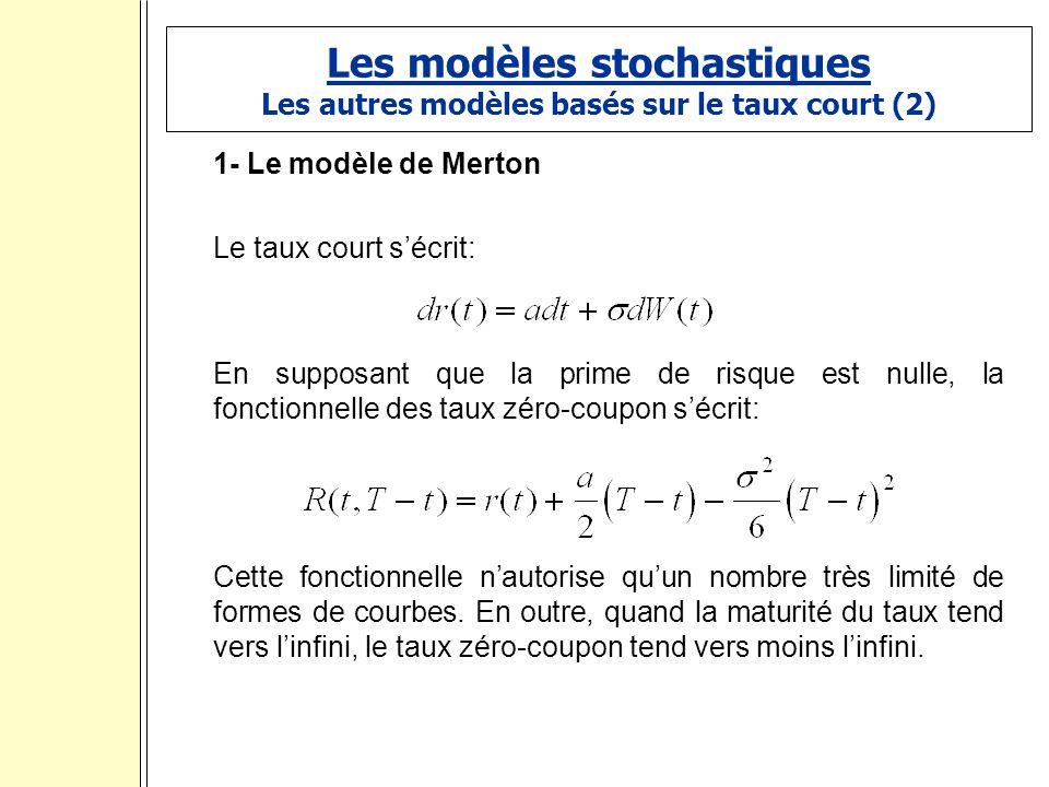 Les modèles stochastiques