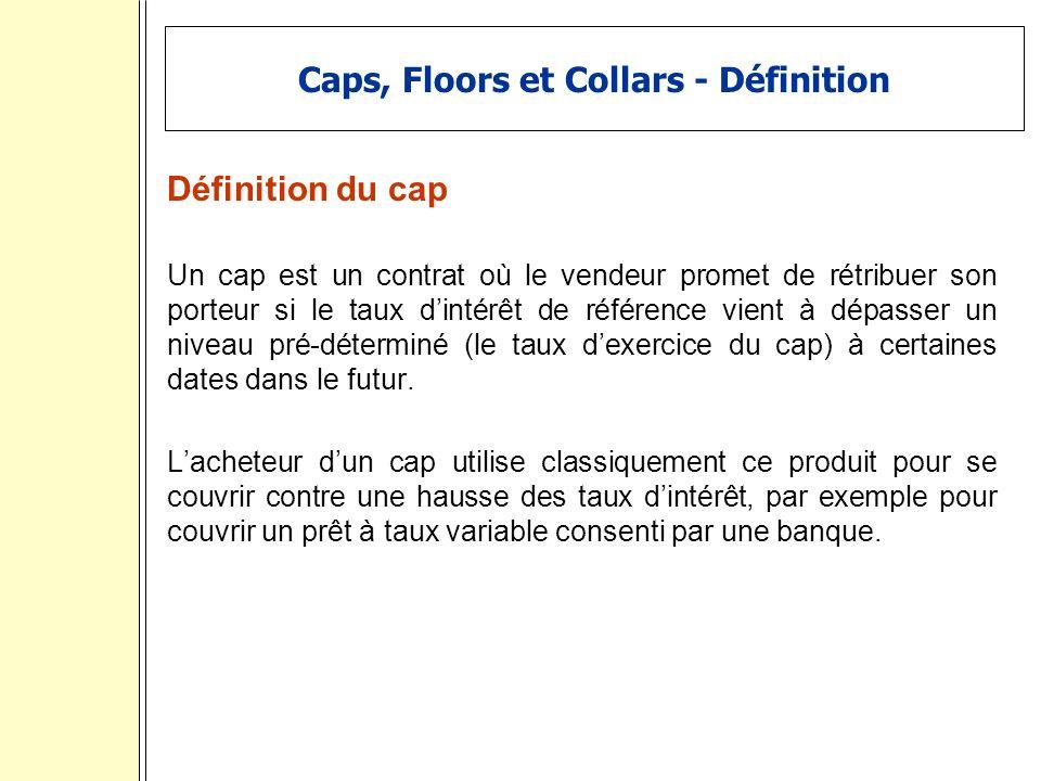 Caps, Floors et Collars - Définition
