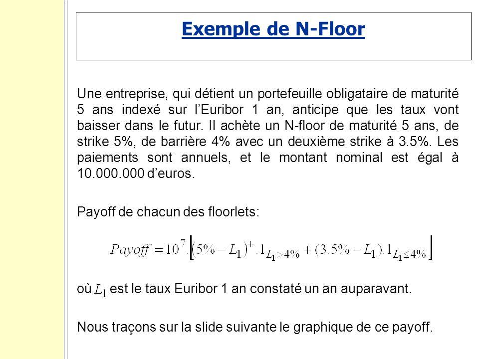 Exemple de N-Floor